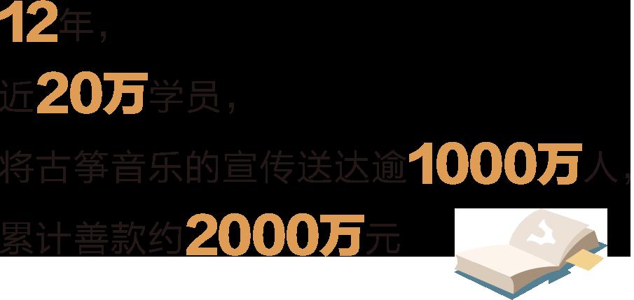 十年公益路,全国累计132692名筝童受益